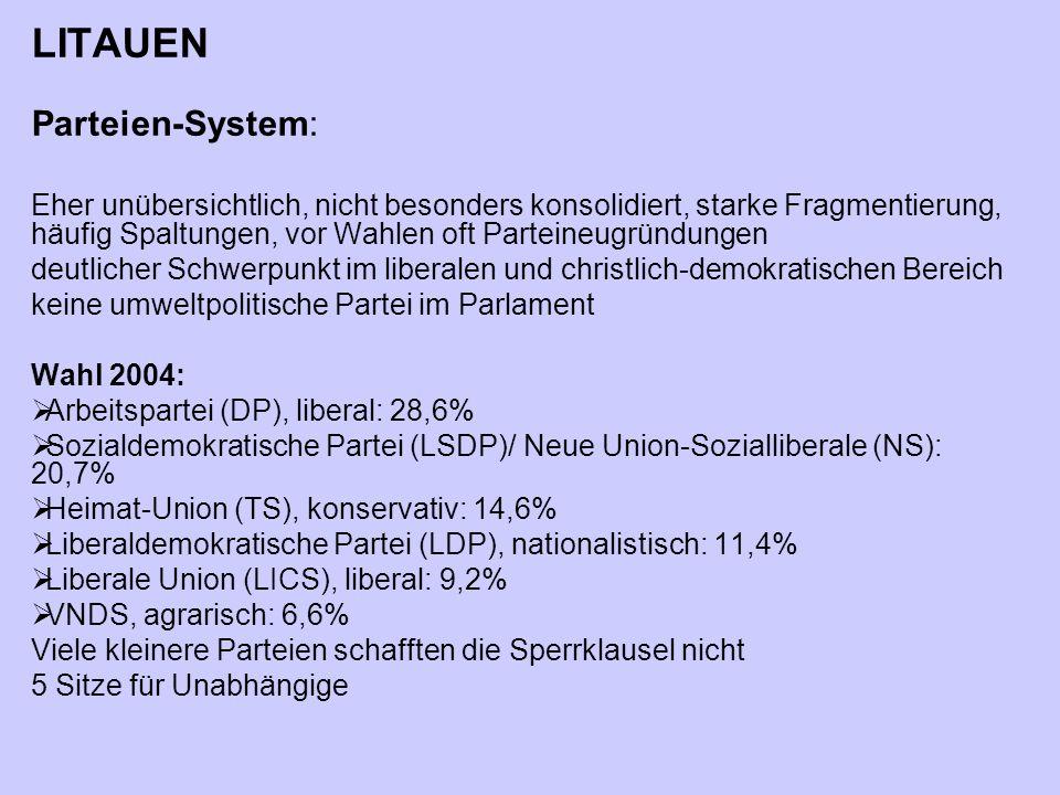 LITAUEN Parteien-System:
