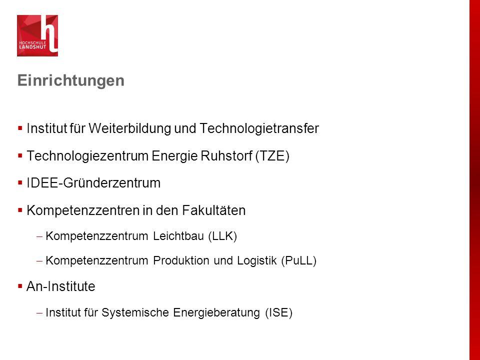 Institut für Weiterbildung und Technologietransfer