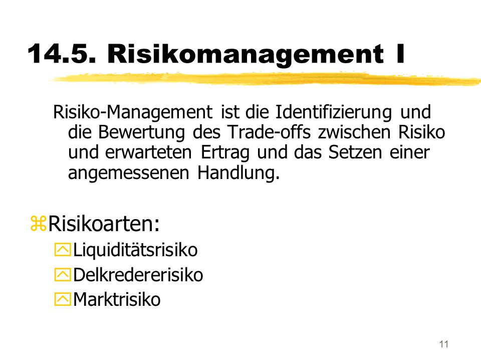 14.5. Risikomanagement I Risikoarten:
