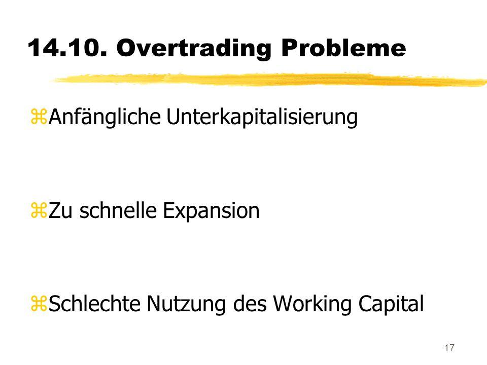 14.10. Overtrading Probleme Anfängliche Unterkapitalisierung