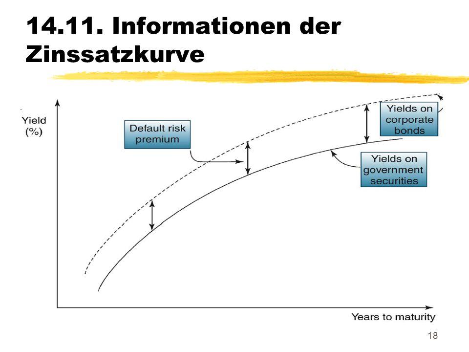 14.11. Informationen der Zinssatzkurve