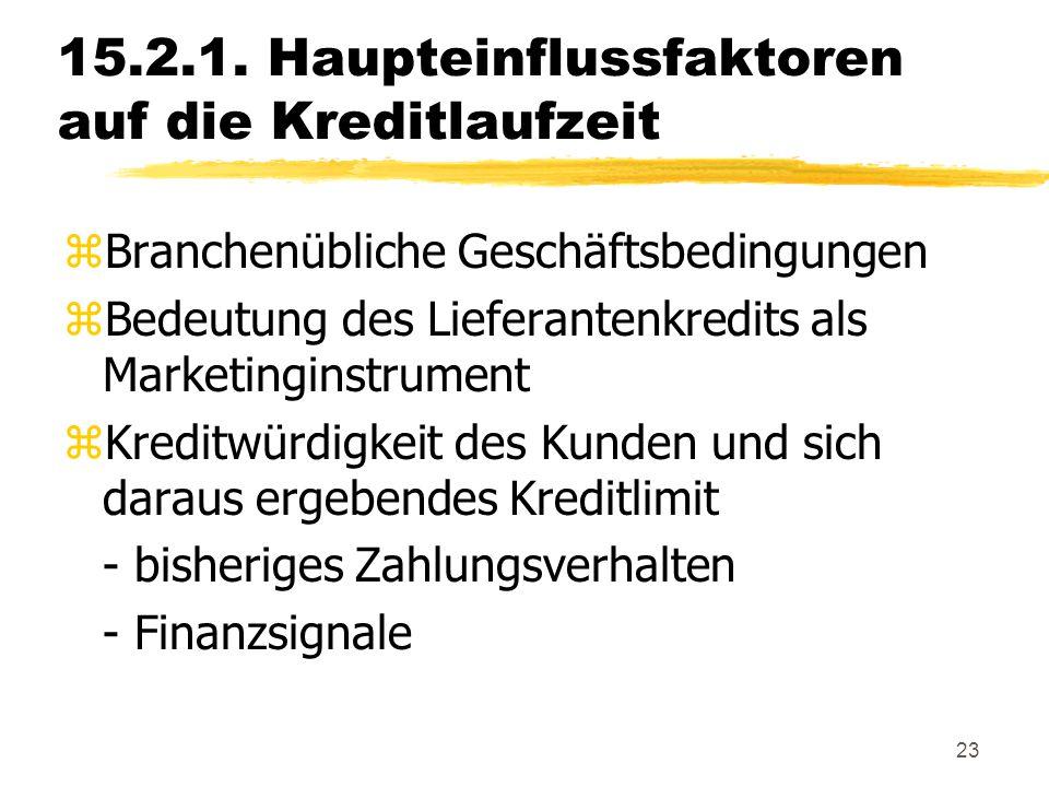 15.2.1. Haupteinflussfaktoren auf die Kreditlaufzeit