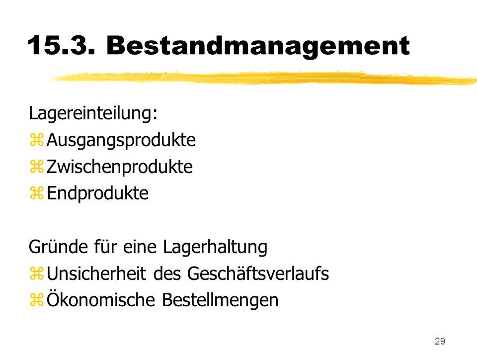 15.3. Bestandmanagement Lagereinteilung: Ausgangsprodukte