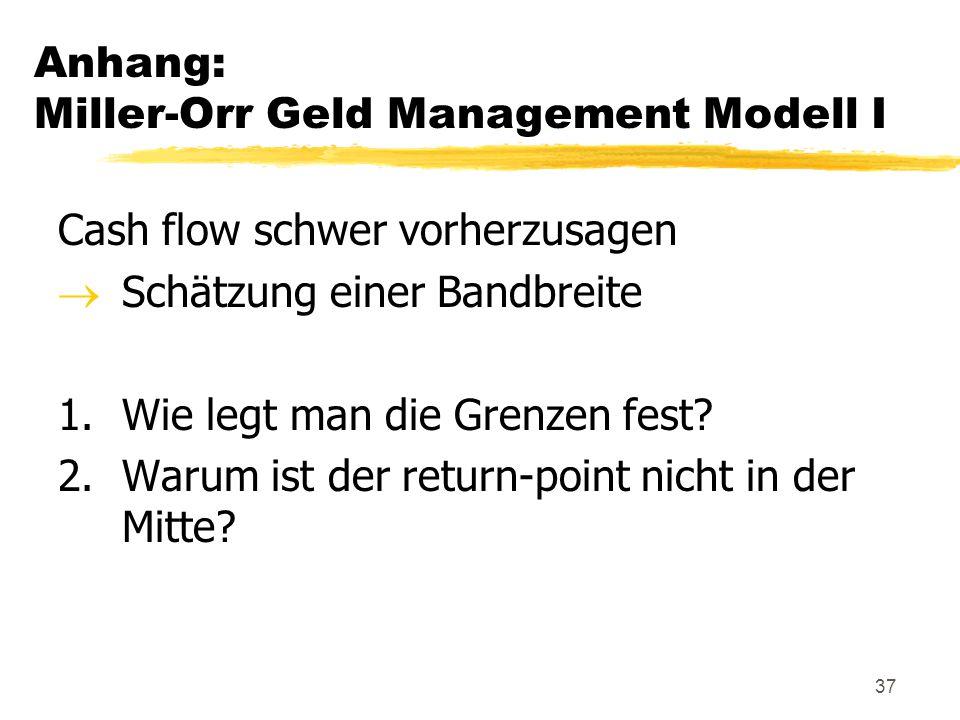 Anhang: Miller-Orr Geld Management Modell I