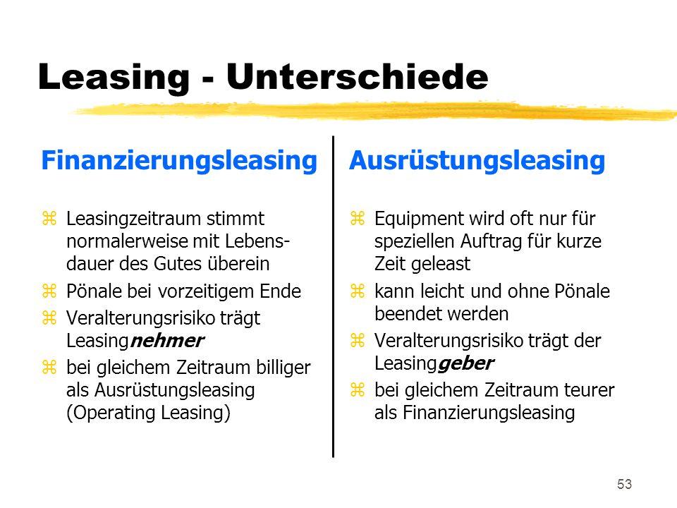 Leasing - Unterschiede