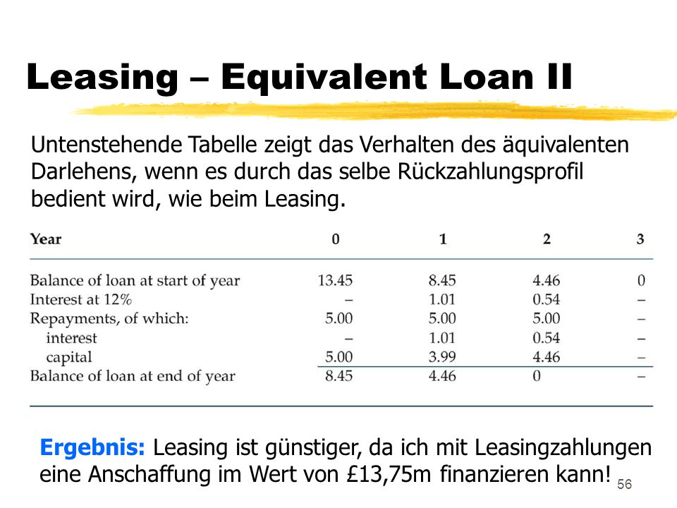 Leasing – Equivalent Loan II