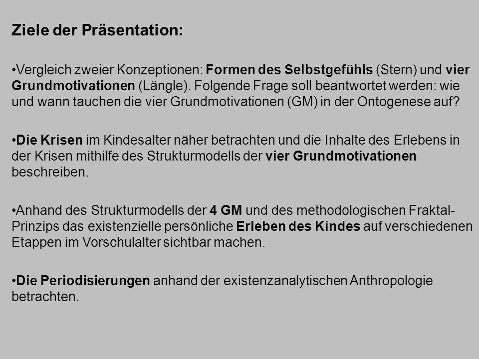 Ziele der Präsentation: