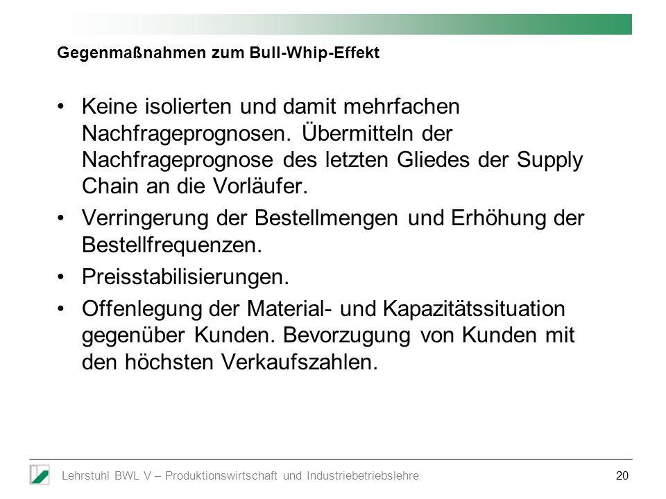 Gegenmaßnahmen zum Bull-Whip-Effekt