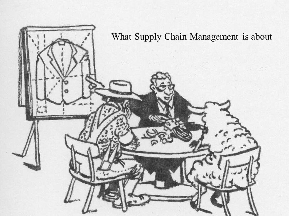 What Supply Chain Management is about