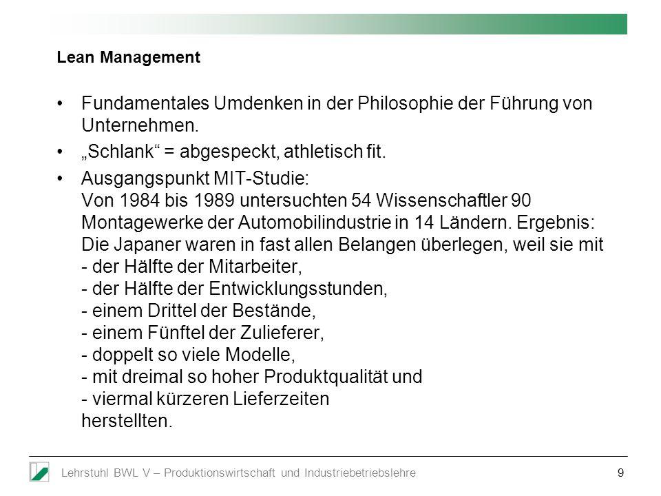 Fundamentales Umdenken in der Philosophie der Führung von Unternehmen.