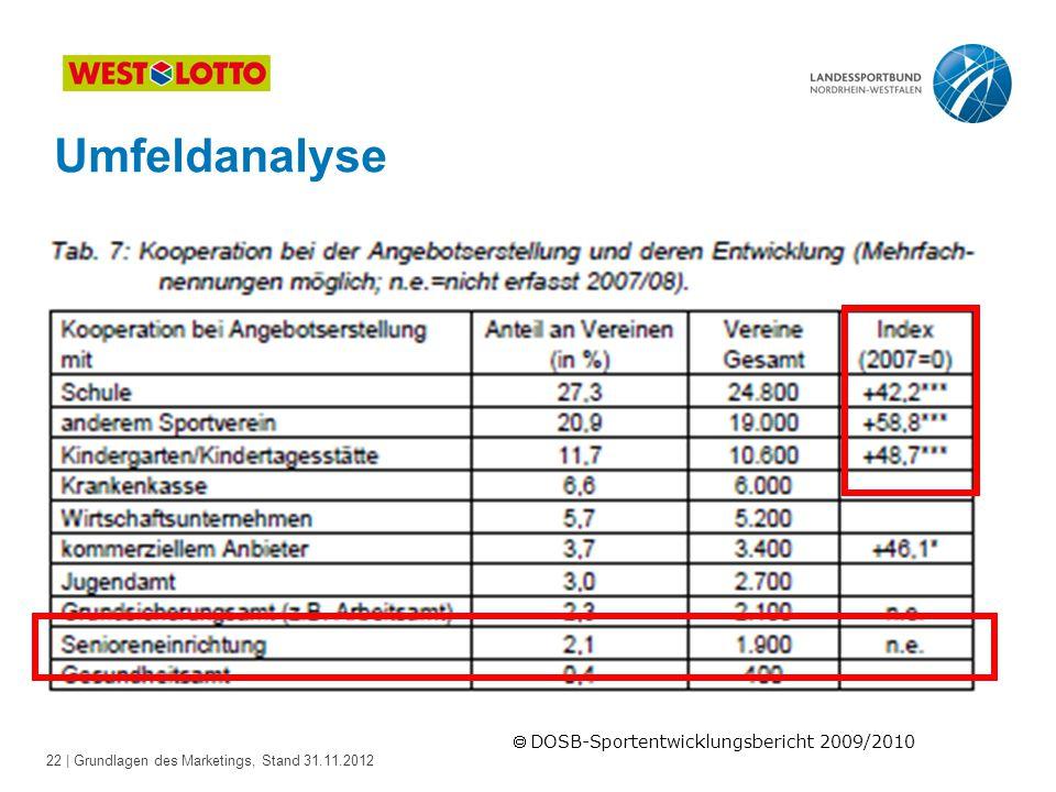 Umfeldanalyse DOSB-Sportentwicklungsbericht 2009/2010