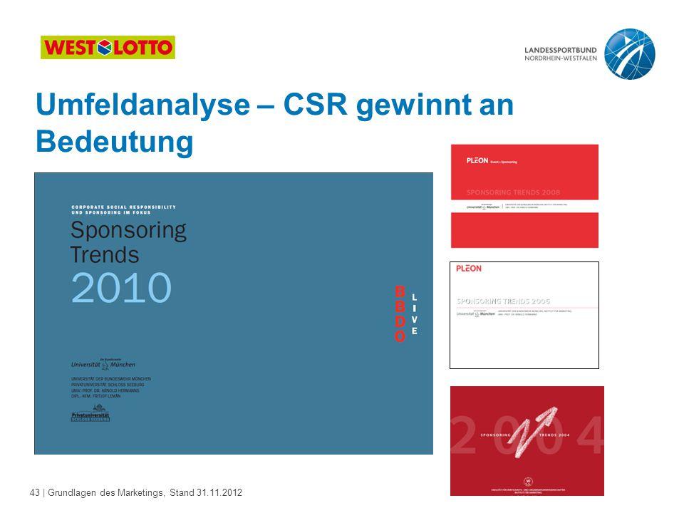 Umfeldanalyse – CSR gewinnt an Bedeutung