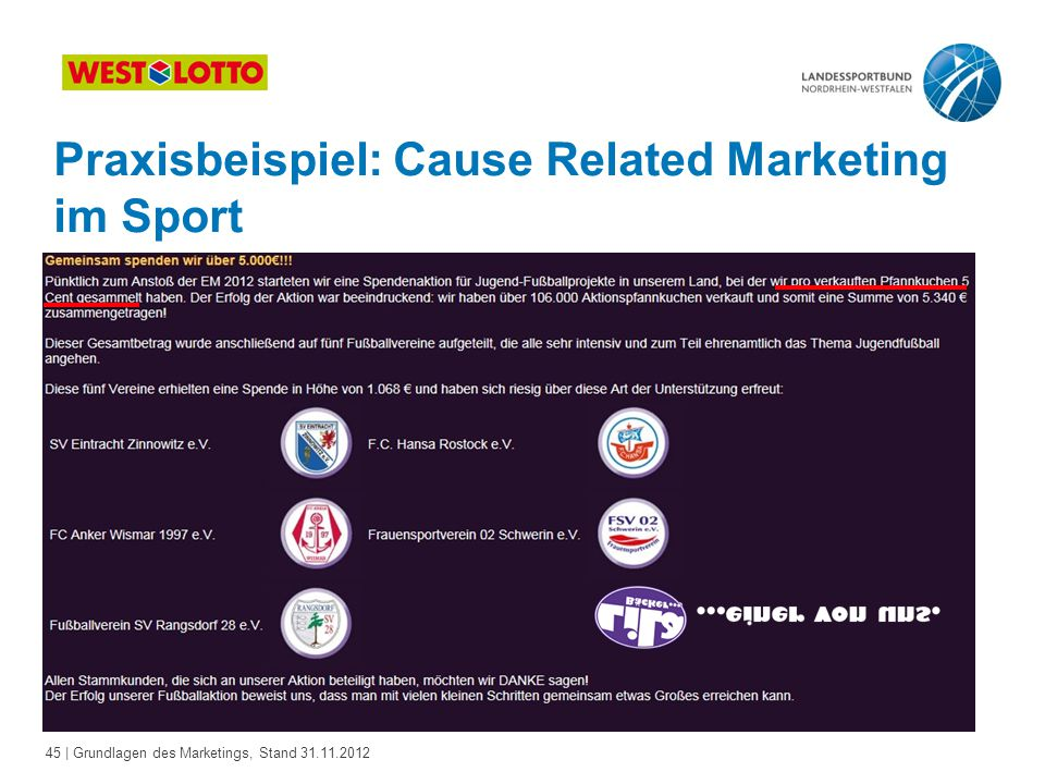Praxisbeispiel: Cause Related Marketing im Sport
