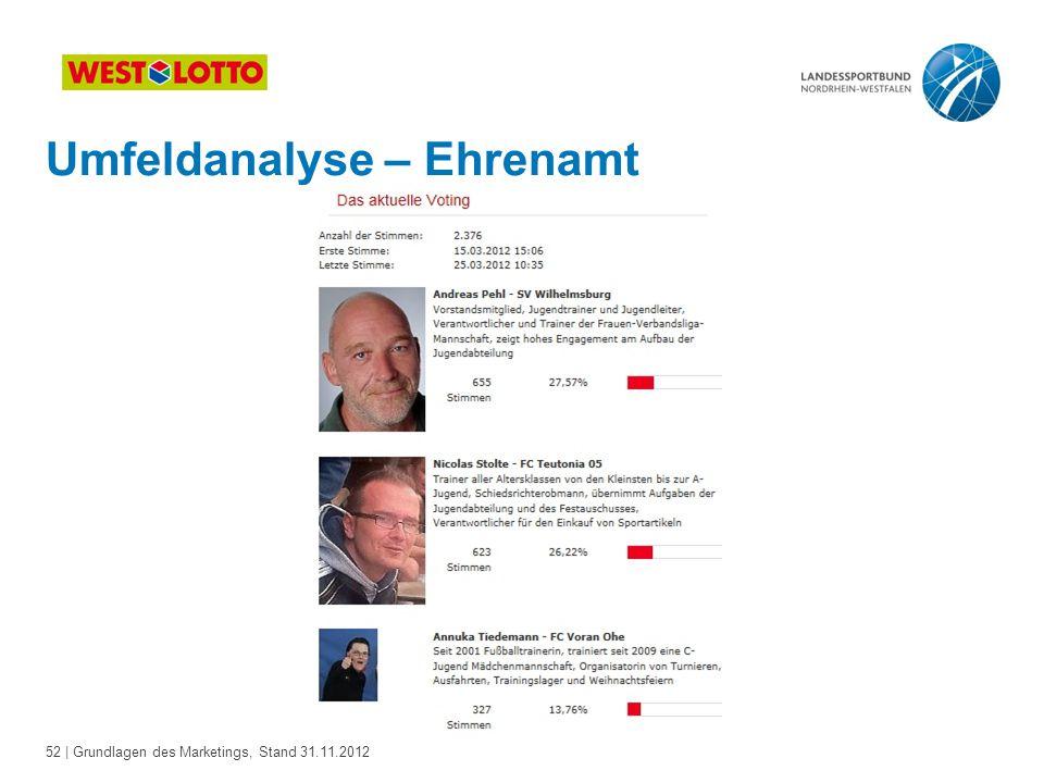Umfeldanalyse – Ehrenamt