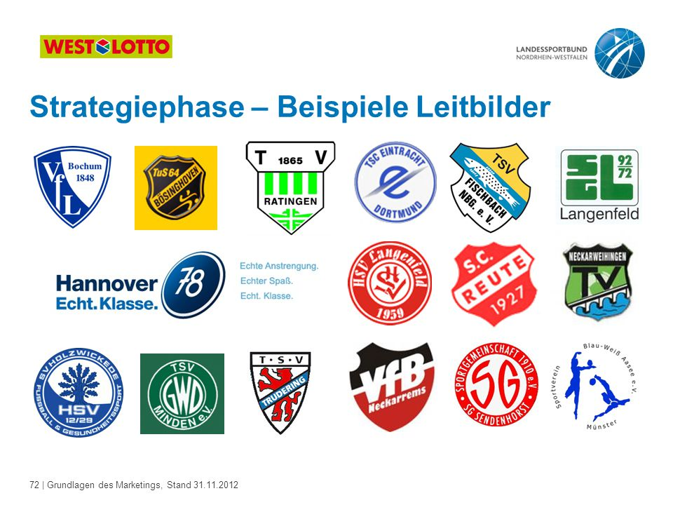Strategiephase – Beispiele Leitbilder