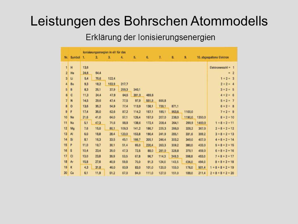 Leistungen des Bohrschen Atommodells Erklärung der Ionisierungsenergien