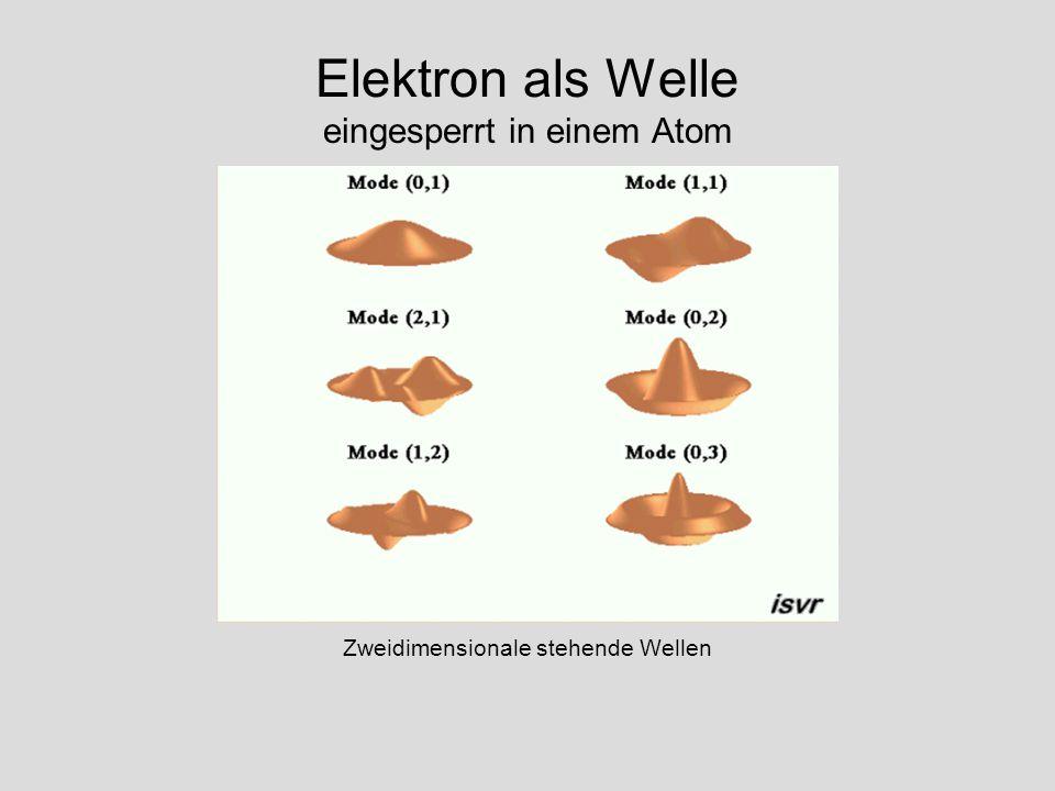 Elektron als Welle eingesperrt in einem Atom