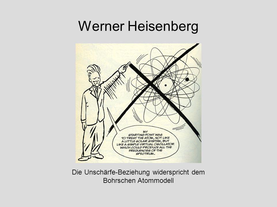 Die Unschärfe-Beziehung widerspricht dem Bohrschen Atommodell