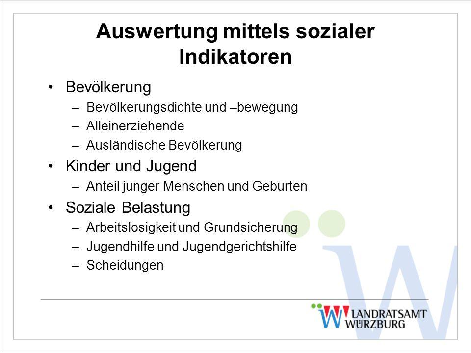 Auswertung mittels sozialer Indikatoren