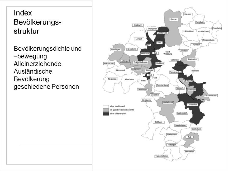 Index Bevölkerungs-struktur Bevölkerungsdichte und –bewegung Alleinerziehende Ausländische Bevölkerung geschiedene Personen
