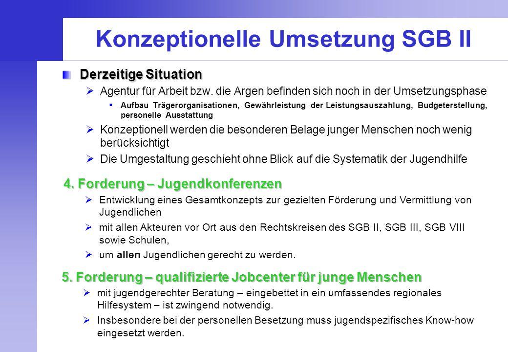 Konzeptionelle Umsetzung SGB II