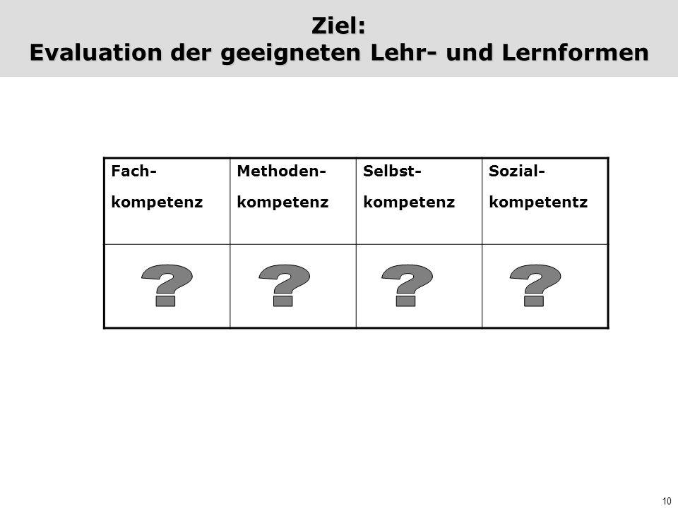 Ziel: Evaluation der geeigneten Lehr- und Lernformen