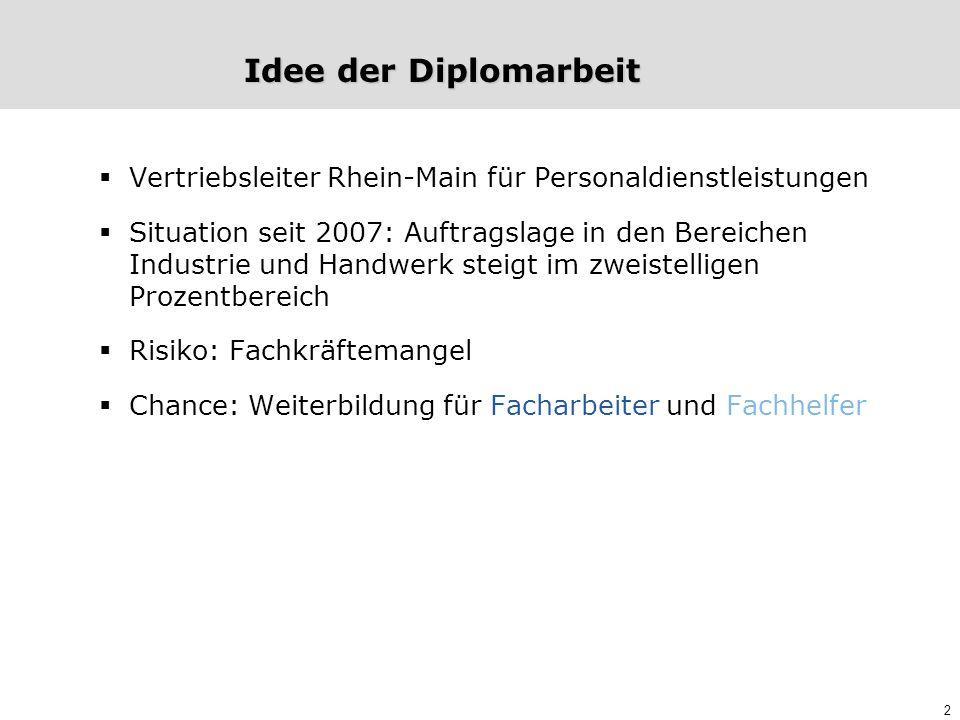 Idee der Diplomarbeit Vertriebsleiter Rhein-Main für Personaldienstleistungen.