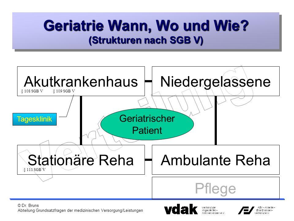 Geriatrie Wann, Wo und Wie (Strukturen nach SGB V)