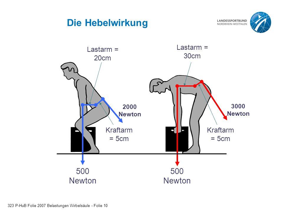 Die Hebelwirkung 500 Newton 500 Newton Lastarm = 30cm Kraftarm = 5cm