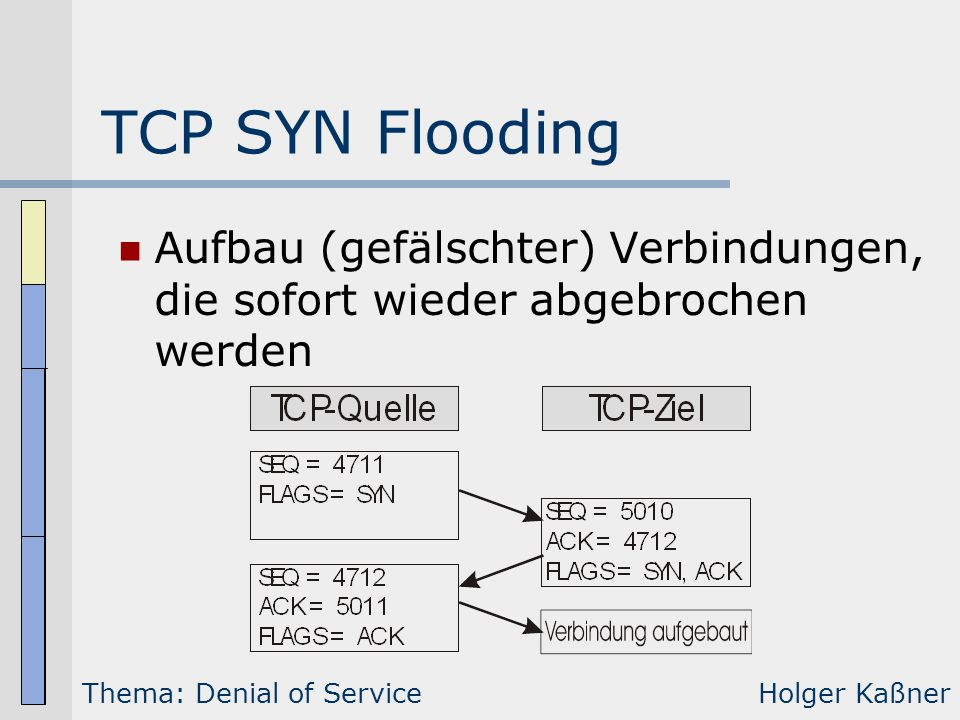 TCP SYN Flooding Aufbau (gefälschter) Verbindungen, die sofort wieder abgebrochen werden. Thema: Denial of Service.