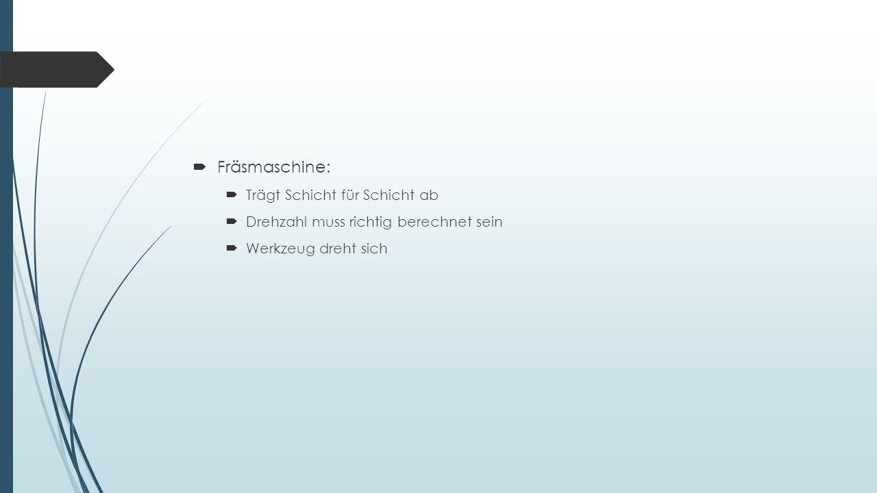 Fräsmaschine: Trägt Schicht für Schicht ab
