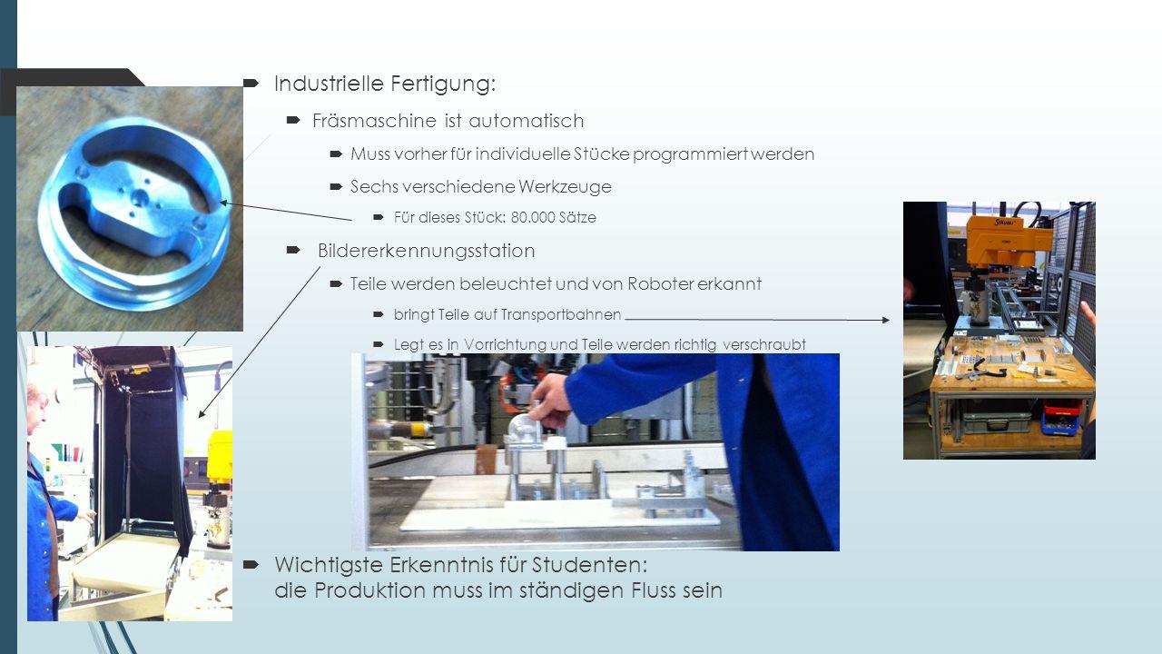 Industrielle Fertigung: