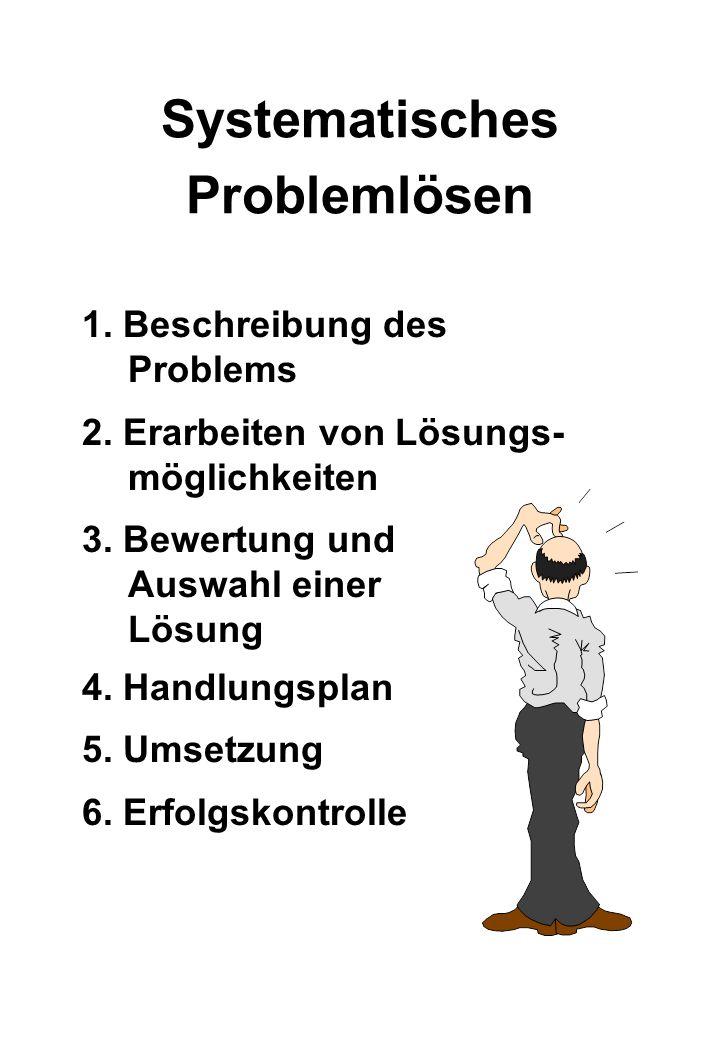 Systematisches Problemlösen