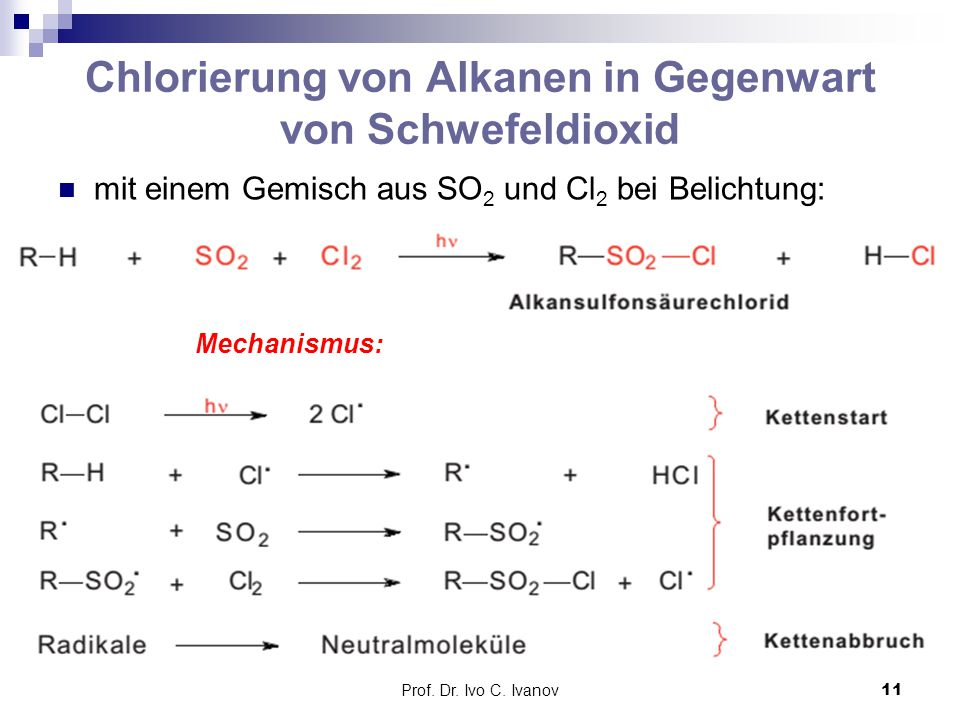 Chlorierung von Alkanen in Gegenwart von Schwefeldioxid