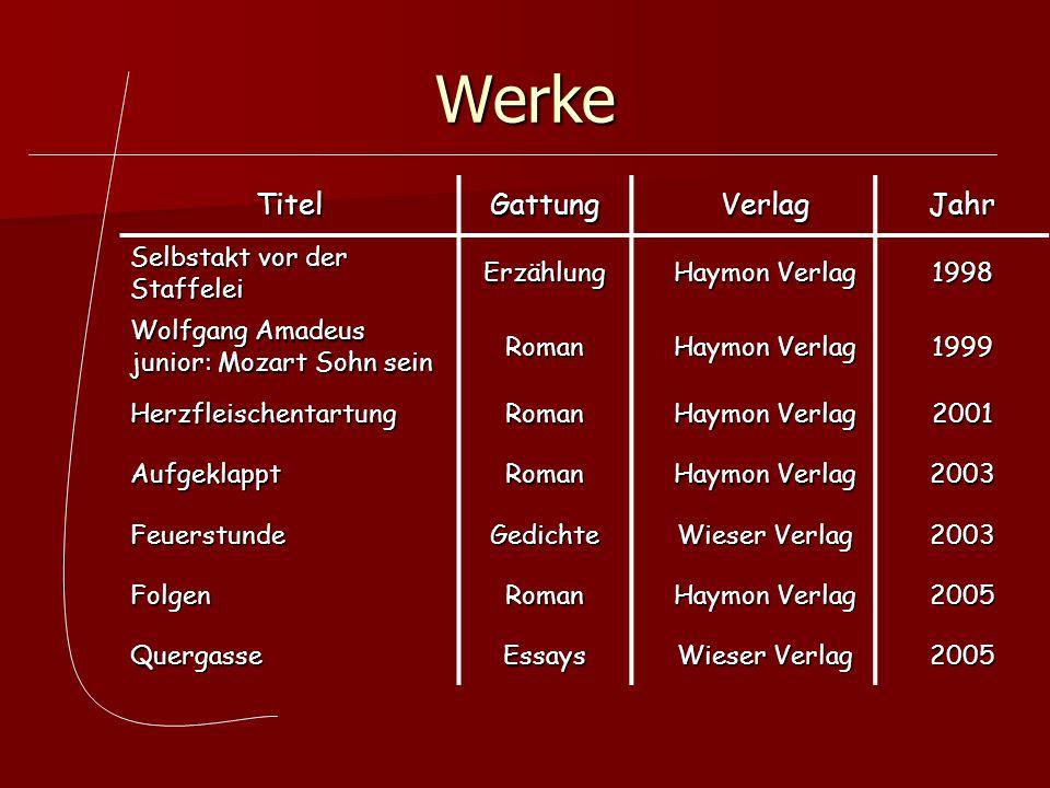 Werke Titel Gattung Verlag Jahr Selbstakt vor der Staffelei Erzählung