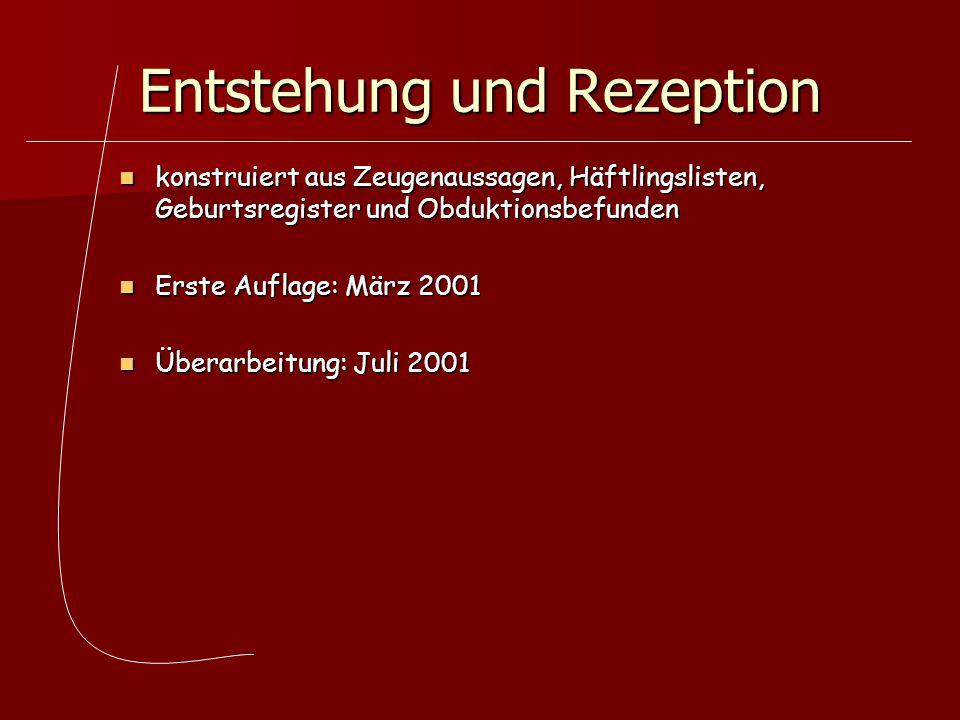 Entstehung und Rezeption