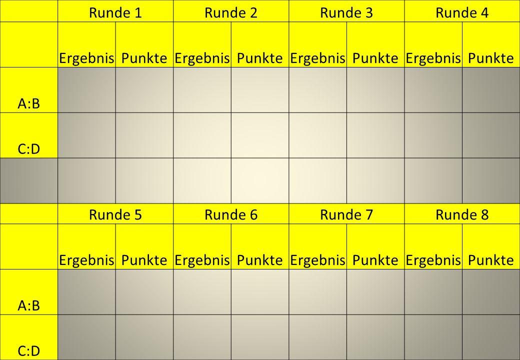 Runde 1 Runde 2 Runde 3 Runde 4 Ergebnis Punkte A:B C:D Runde 5 Runde 6 Runde 7 Runde 8