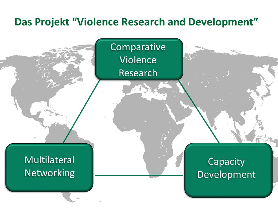 Das Projekt Violence Research and Development
