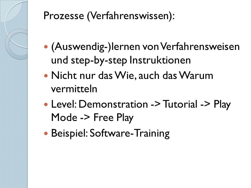 Prozesse (Verfahrenswissen):