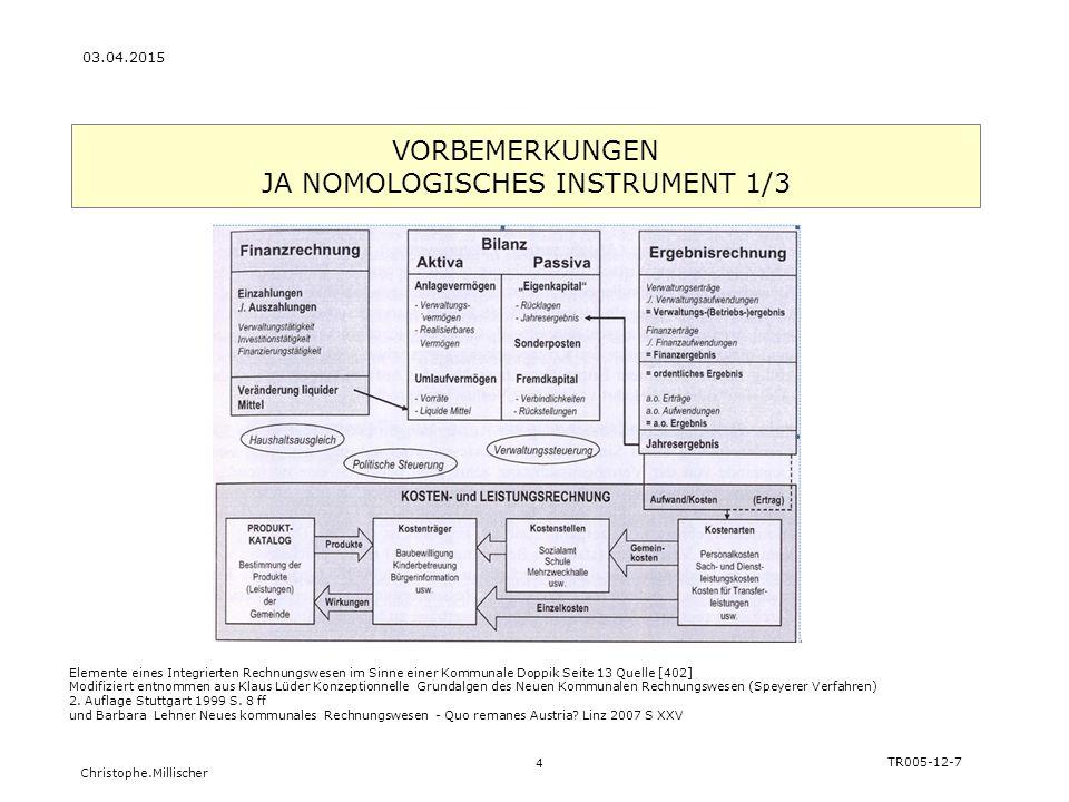 VORBEMERKUNGEN JA NOMOLOGISCHES INSTRUMENT 1/3