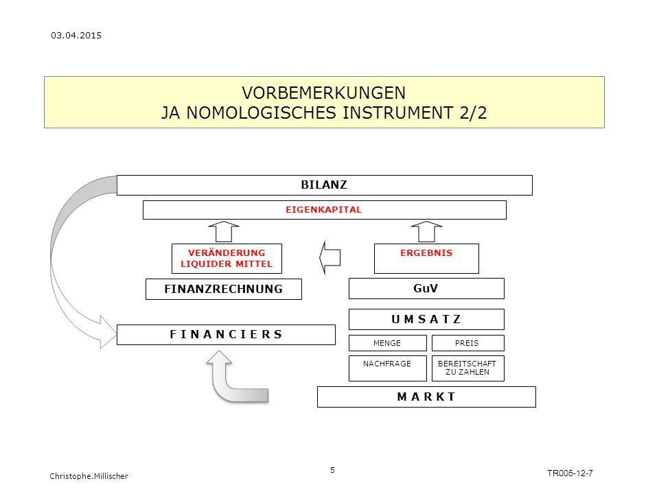 VORBEMERKUNGEN JA NOMOLOGISCHES INSTRUMENT 2/2