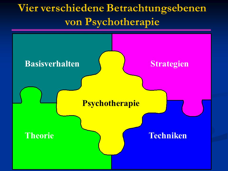 Vier verschiedene Betrachtungsebenen von Psychotherapie