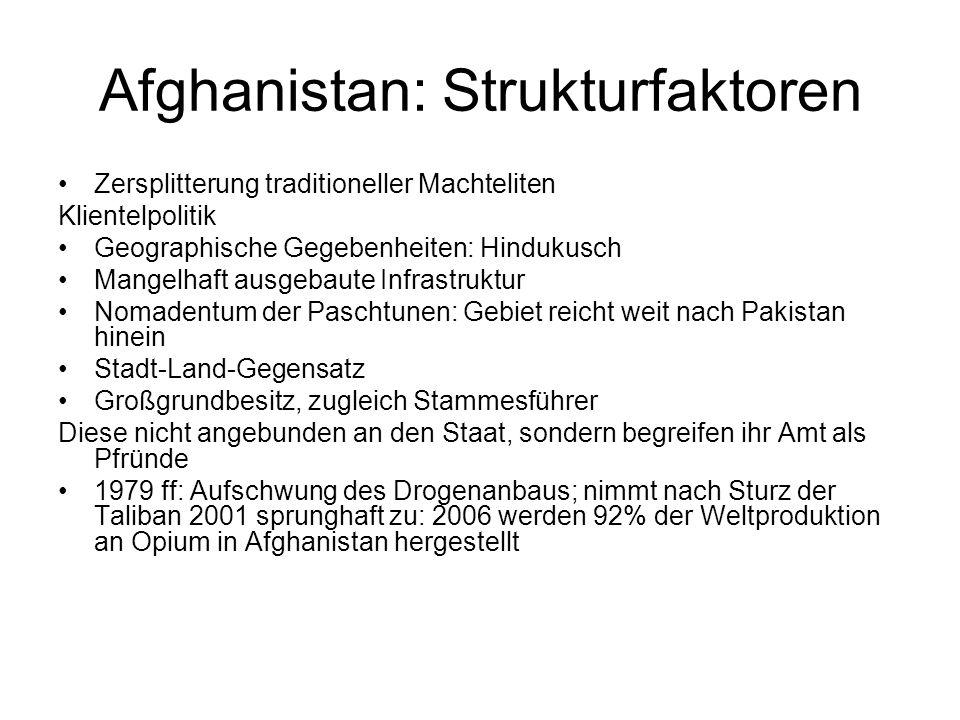 Afghanistan: Strukturfaktoren