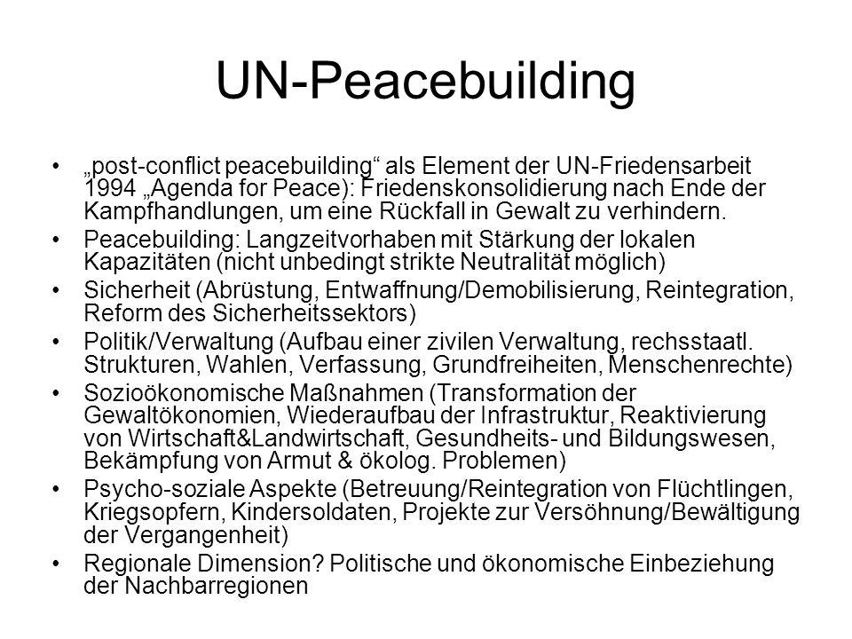 UN-Peacebuilding