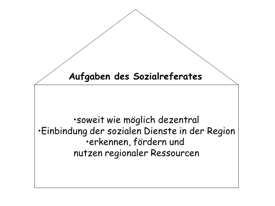 Aufgaben des Sozialreferates