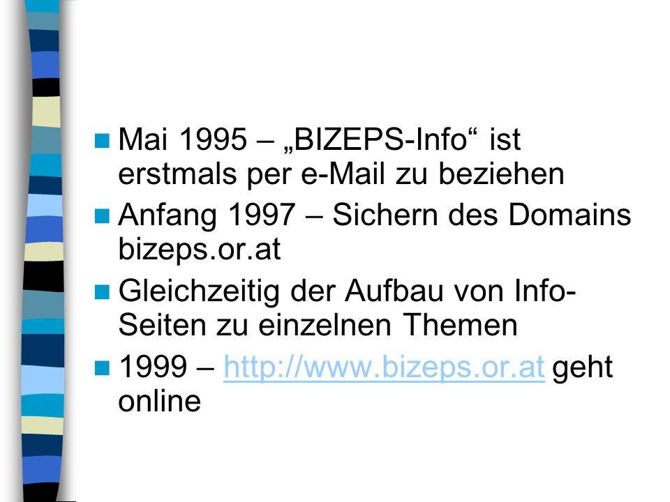 """Mai 1995 – """"BIZEPS-Info ist erstmals per e-Mail zu beziehen"""