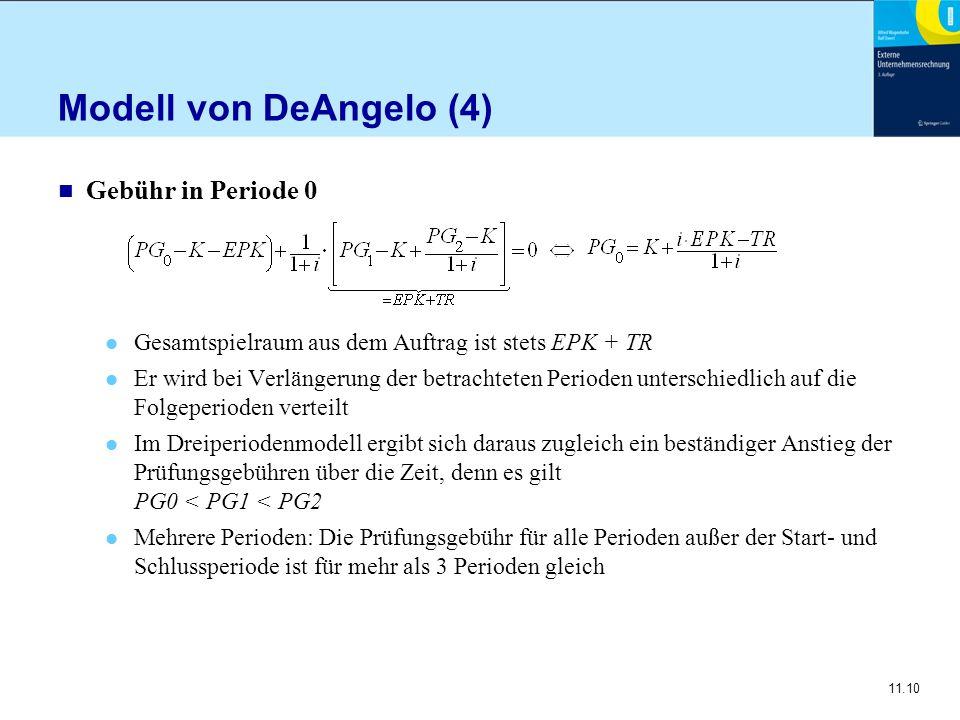 Modell von DeAngelo (4) Gebühr in Periode 0