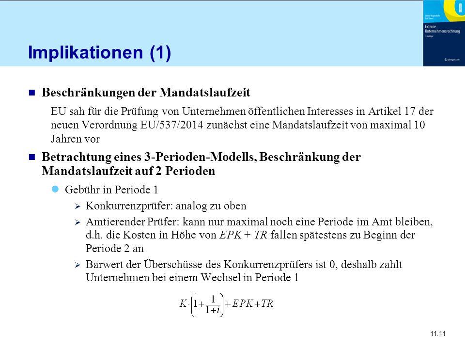 Implikationen (1) Beschränkungen der Mandatslaufzeit