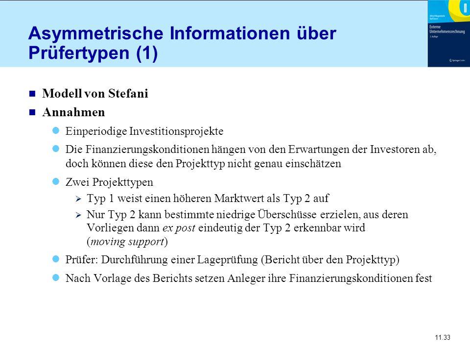 Asymmetrische Informationen über Prüfertypen (1)
