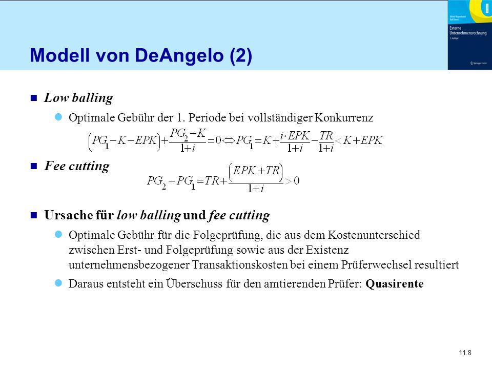 Modell von DeAngelo (2) Low balling Fee cutting